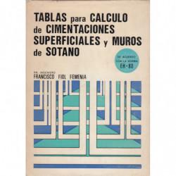 TABLAS PARA CALCULO DE CIMENTACIONES SUPERFICIALES Y MUROS DE SOTANO de acuerdo con la Norma EH-80